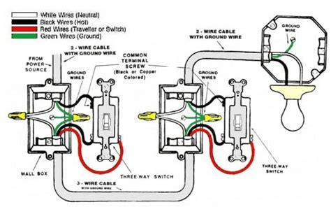 how to wire a three way switch to a existing single pole