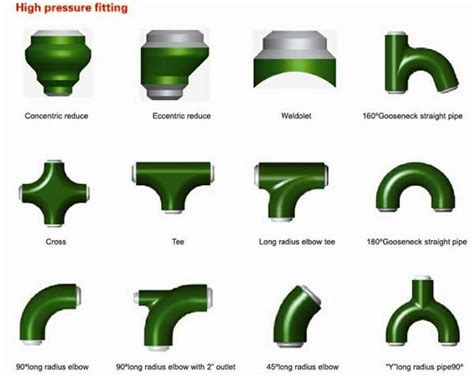 Equal Reducer high pressure fittings reducer and equal buy lateral