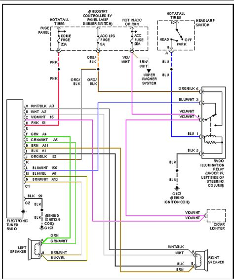 2009 jeep wrangler radio wiring diagram furthermore 2014