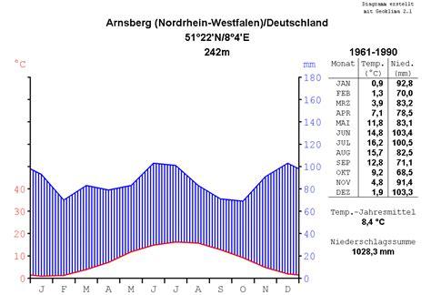 wann wurde die todesstrafe in deutschland abgeschafft arnsberg