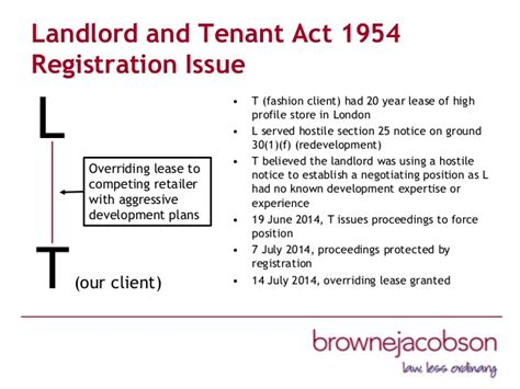 section 20 notice landlord and tenant act property managers association event november 2014