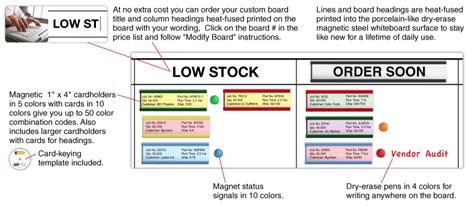 magnatag card insert template the sub divided magnetic organizer board kits magnatag