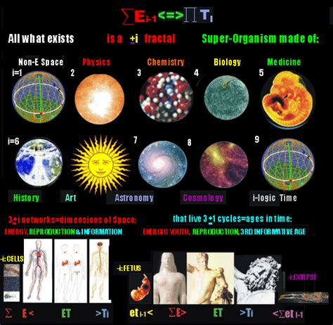 unifying the universe the physics of heaven and earth books top 10 amazing mysteries of world realitypod part 3