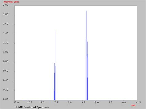 Proton Nmr Database by Nmr Solvents