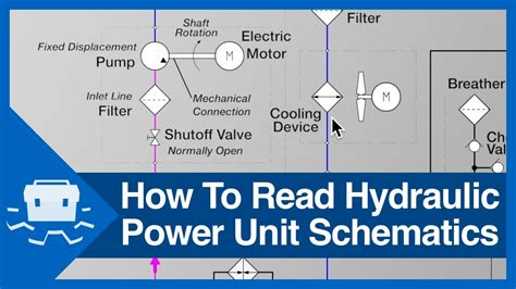 how to read energy diagrams how to read hydraulic power unit schematics