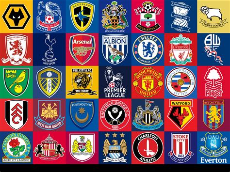 english football league and epl football craze