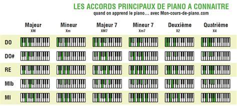 grille accord piano cours de piano en ligne pour 14 90 un cours par