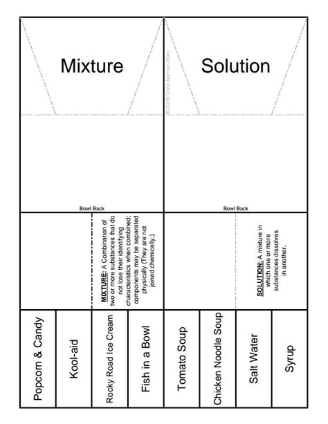 Mixtures And Solutions Worksheets by Discover And Save Creative Ideas