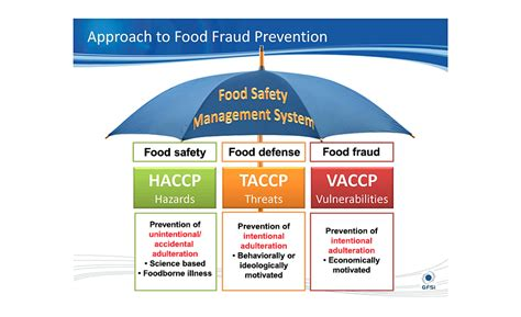 taccp haccp for threat assessments 2016 03 11 food