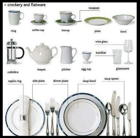 kitchen cutlery list vocabulary in the kitchen crockery and cutlery
