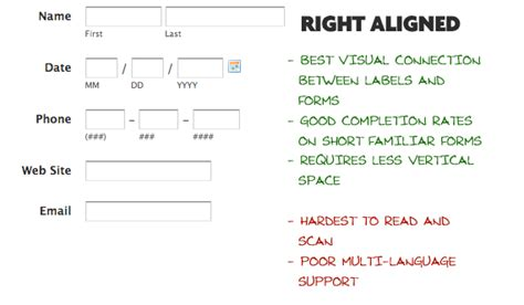 html layout align right designing more efficient forms structure inputs labels