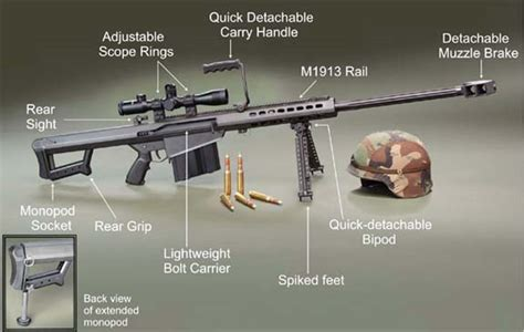 tattoo extreme carbine m 107 sniper rifle