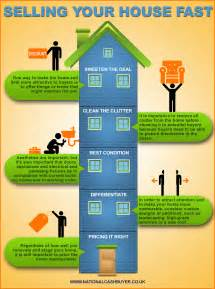 selling your home selling your house fast infographic top infographic