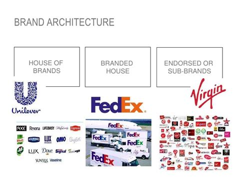 Branding Your Home by Lean Branding Positioning Your Early Stage Company For