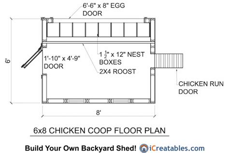 chicken coop floor plan 6x6 chicken coop plans large chicken coop plans