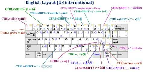 layout keyboard us international the experience of switching to colemak hannah swain