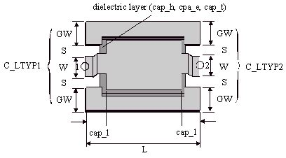 mim capacitor layout tutorial 5 coplanar elements coplanar mim capacitor to ground c caplin