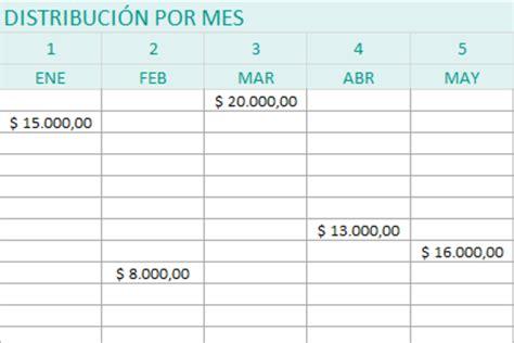 planilla de excel para previsiones de pagos planilla de excel para previsiones de pagos