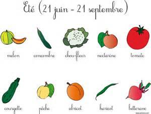 Fruits Et L 233 Gumes De Saison Le Blog De Jolicours