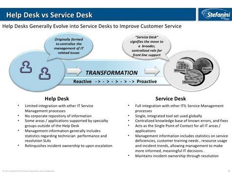 help desk vs service desk stefanini tech team help desk to service desk