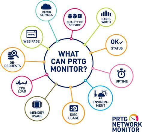 Prtg Network Monitor User Manual Prtg Map Templates