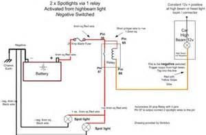 spotlight wiring diagram holden colorado spotlight holden free wiring diagrams