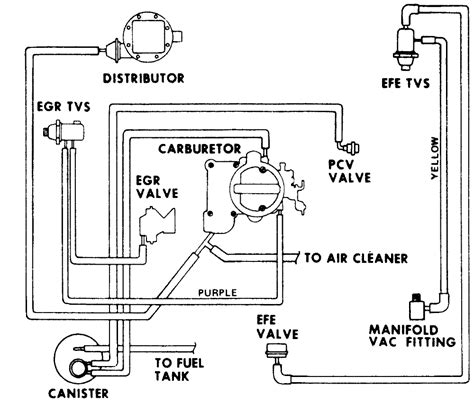 chevy 250 inline 6 engines wiring diagram chevy get free image about wiring diagram