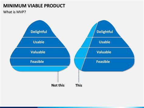 minimum viable product template minimum viable product template minimum viable product powerpoint template sketchbubble