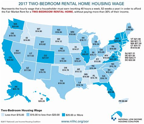 average rent by state the rural blog minimum wage job isn t enough to afford a