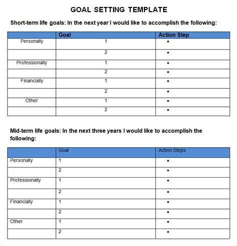 templates for goal setting goal setting template 4 free word pdf document