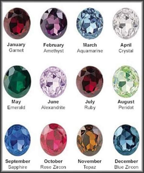 color of the month birthstone colors for each month
