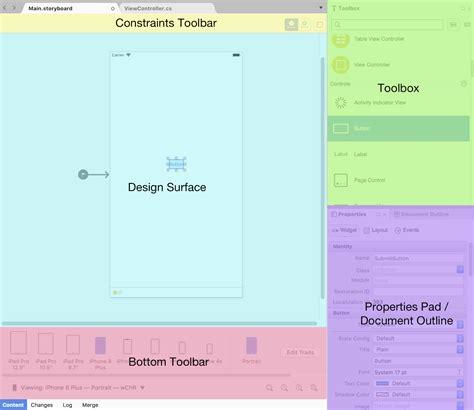 xamarin auto layout tutorial outline view ios gre essay exle