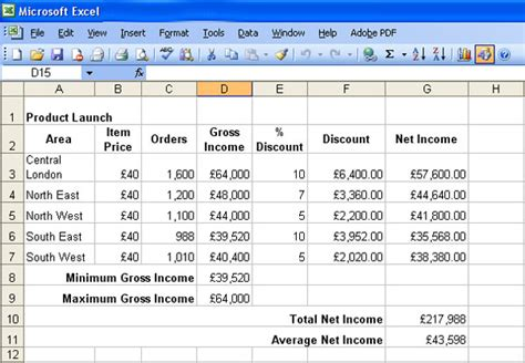 Key Skills Level 2 Spreadsheets Mini Test Net Income Template