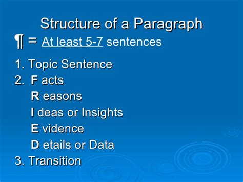 Structure For A Persuasive Essay by Structure Of A Persuasive Essay