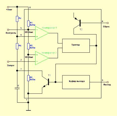Структурная и функциональная схема по