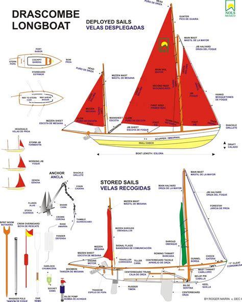 layout traduccion en español scribd diccionario ingles espaol ask home design