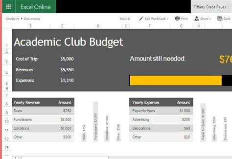 club budget template academic club budget template for excel