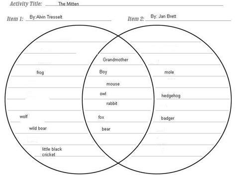 h diagram math venn diagrams for math venn diagrams for math