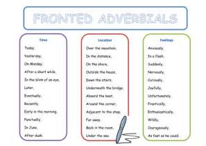 Fronted adverbials word mat by danniiwilko teaching resources tes