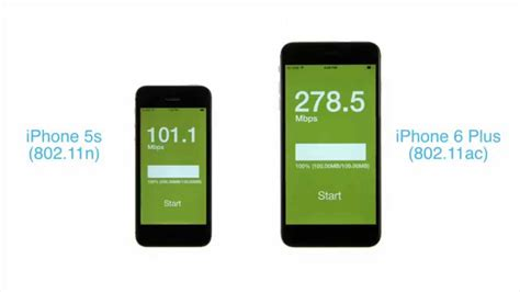 iphone wi fi speed test ac iphone