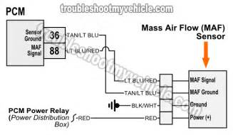 maf sensor wiring diagram 1997 1999 ford 4 6l 5 4l