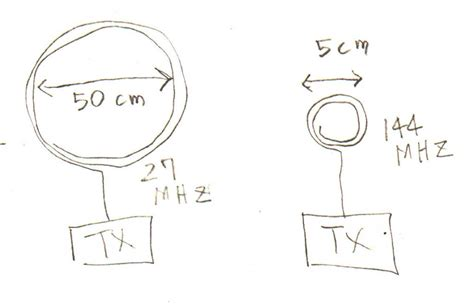 self resonant inductor self resonance inductor antenna qrz forums