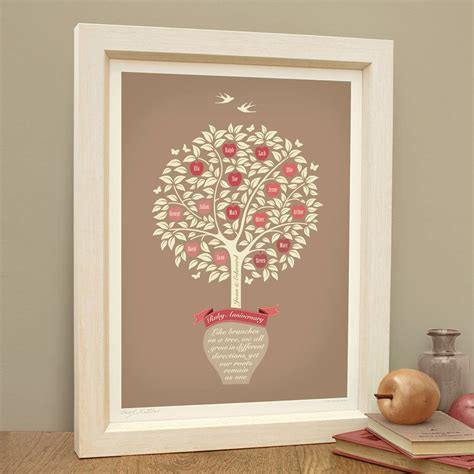 Wedding Anniversary Gifts Ruby by Ruby Wedding Ruby Anniversary Gift By The Typecast