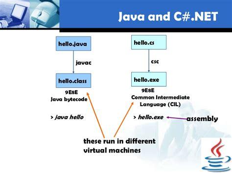 java pattern assembler java bytecode assembler