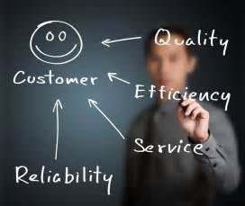 Customer Service Customer Service Skills And Service Quality