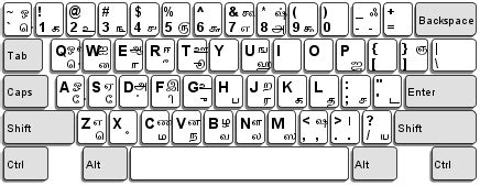 keyboard layout tamil font pin tamil keyboard layout download on pinterest