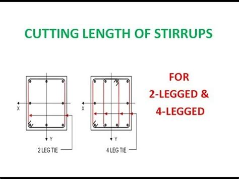 8 legged stirrups in beam cutting length of stirrups 2 leg 4 leg
