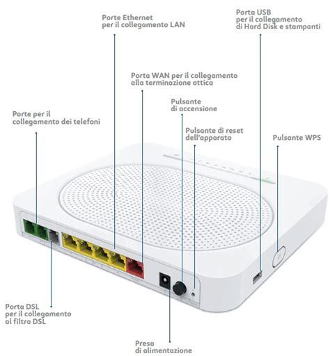 ufficio legale fastweb tim smart modem technicolor tg789vac v2 specifiche e prezzi