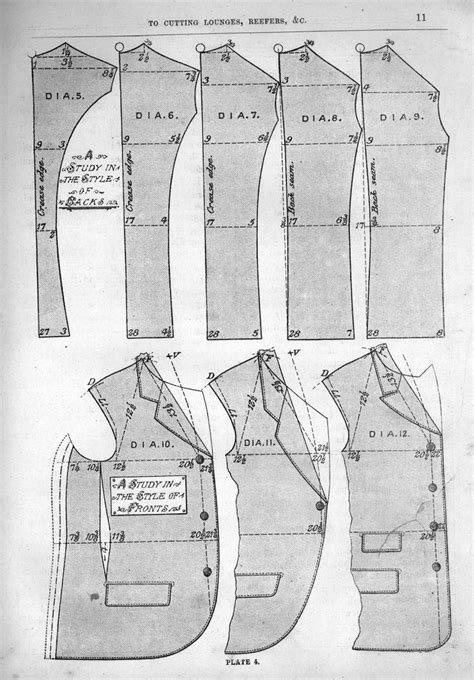jacket pattern types the 25 best kilt pattern ideas on pinterest pleated