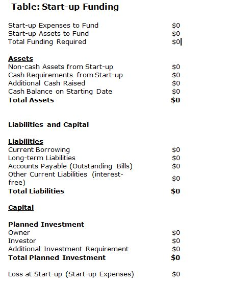 Example Of Summary For Resume by Business Plan Template And Guide Wealth Result